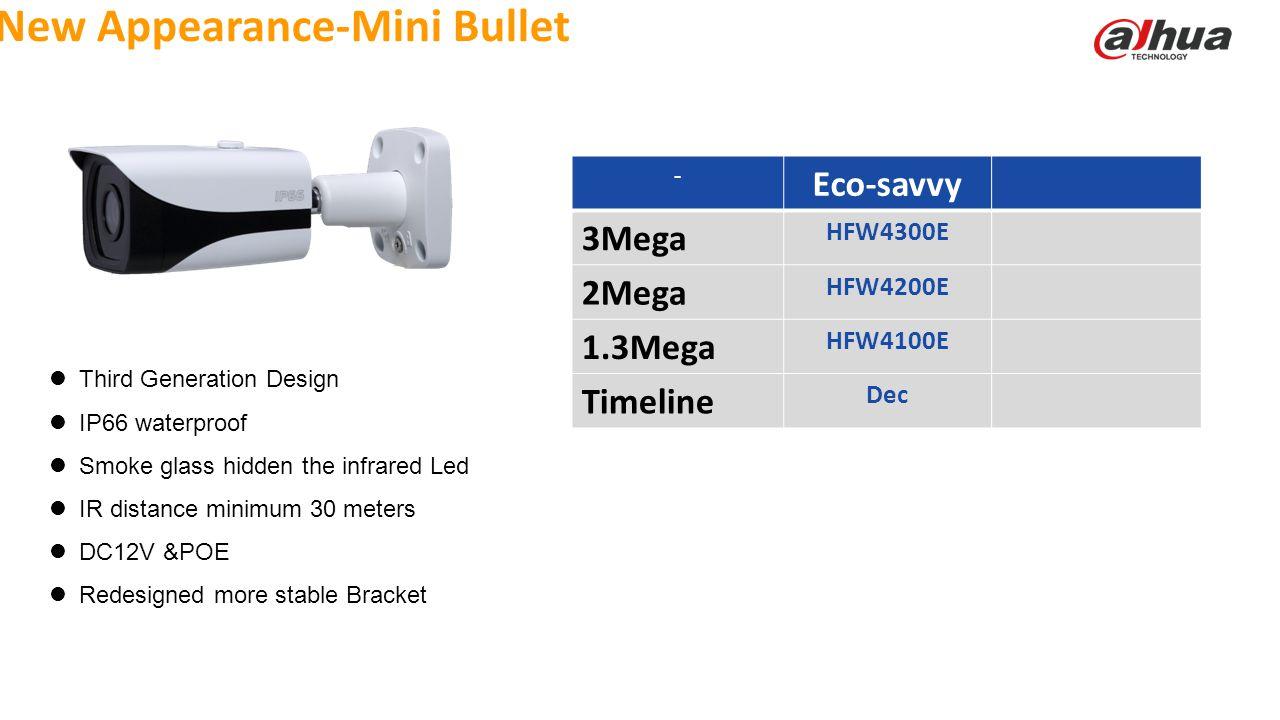 New Appearance-Mini Bullet
