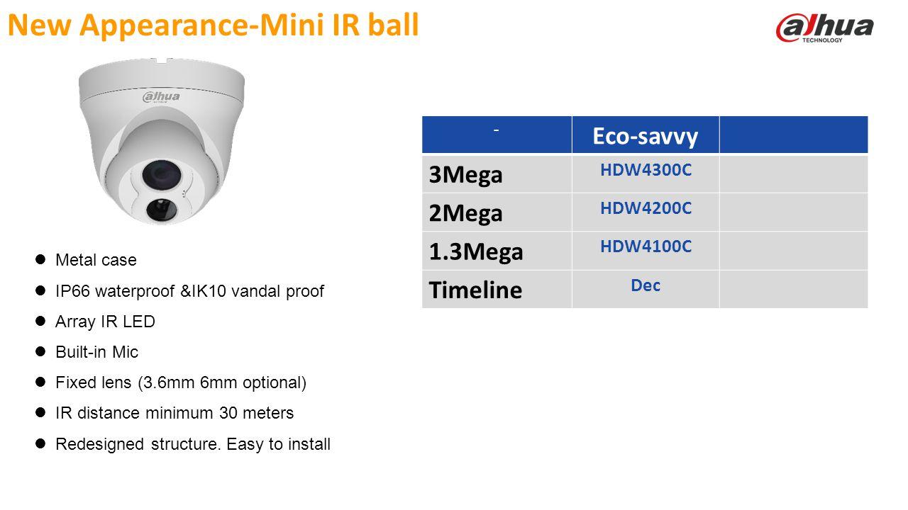 New Appearance-Mini IR ball
