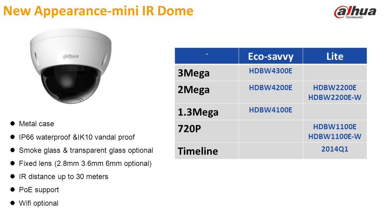New Appearance-mini IR Dome
