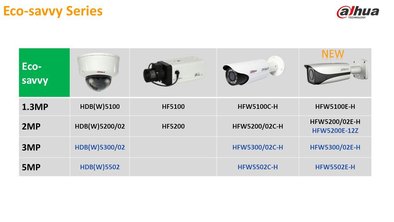 Eco-savvy Series Eco-savvy NEW 1.3MP 2MP 3MP 5MP HDB(W)5100 HF5100