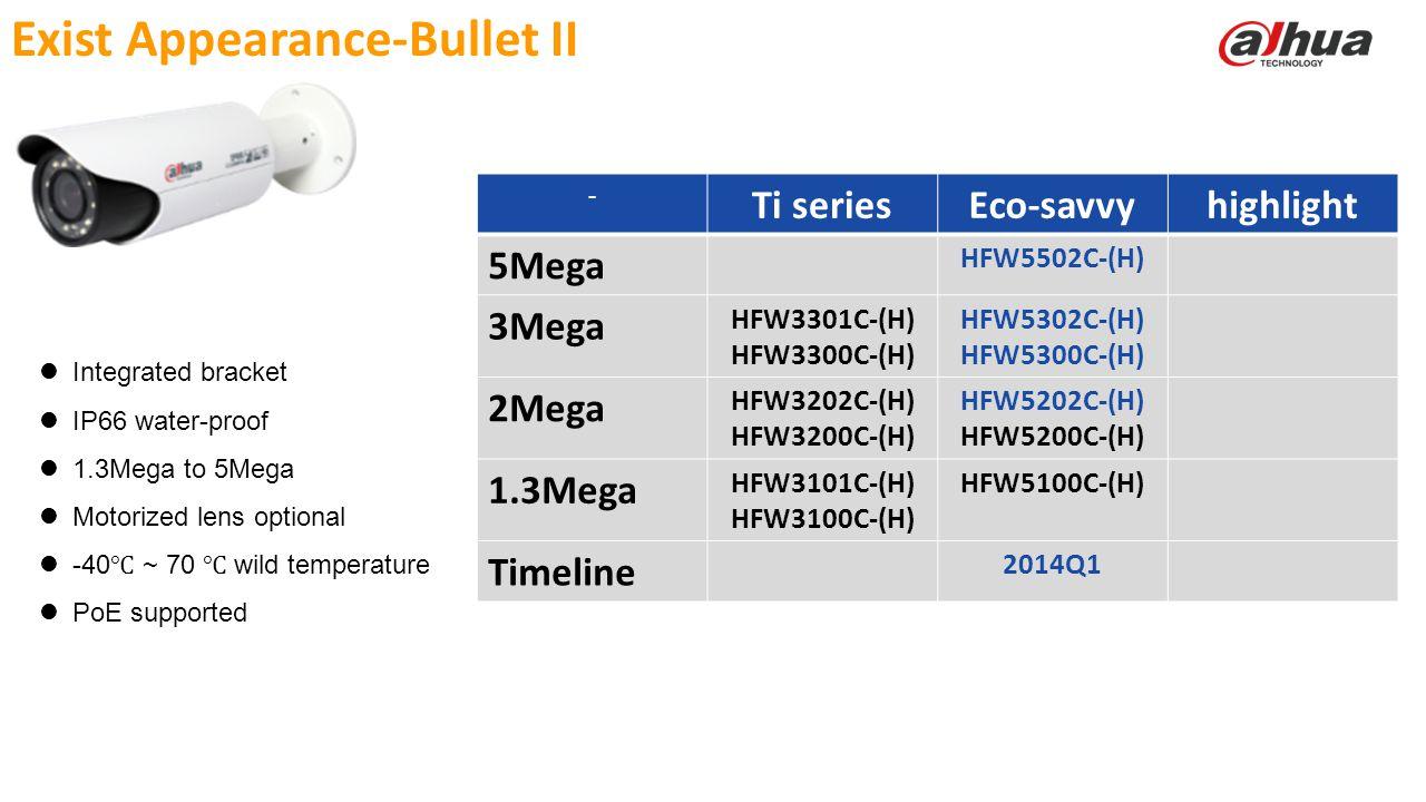 Exist Appearance-Bullet II