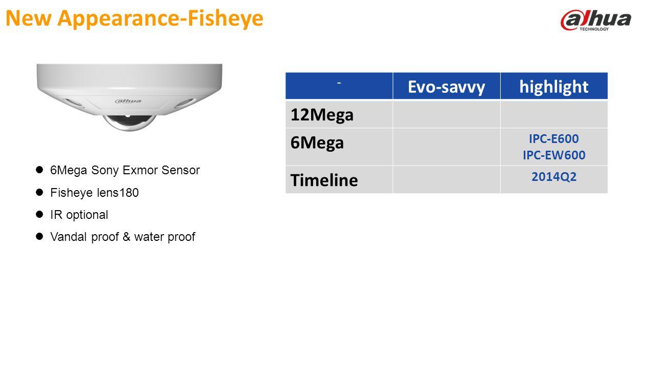 New Appearance-Fisheye