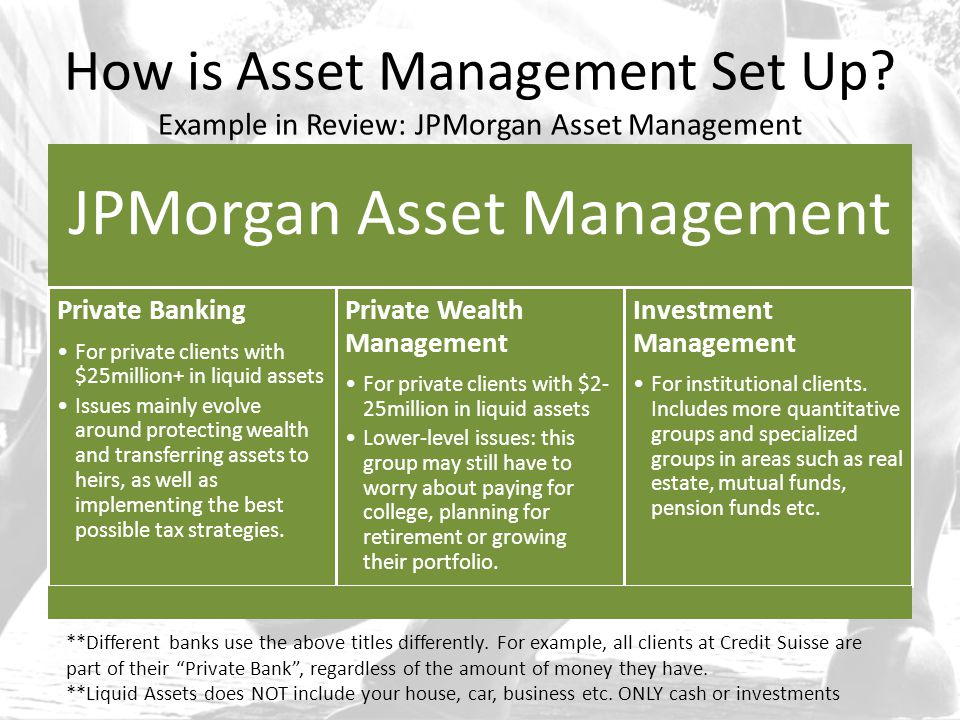 JPMorgan Asset Management