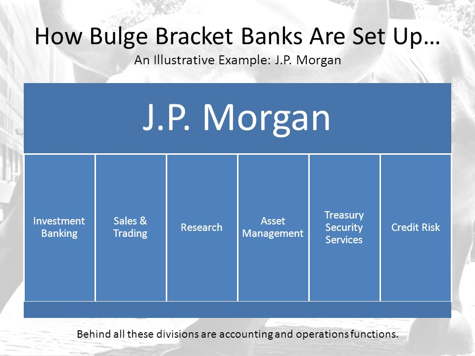 How Bulge Bracket Banks Are Set Up… An Illustrative Example: J. P