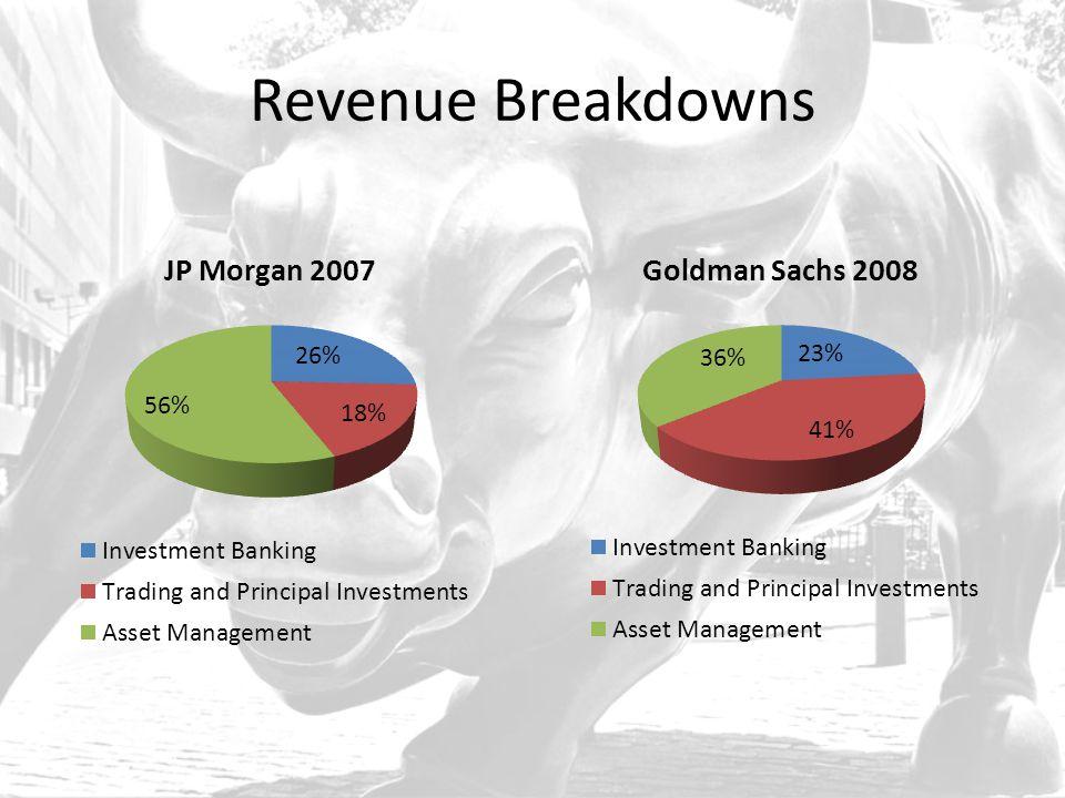 Revenue Breakdowns
