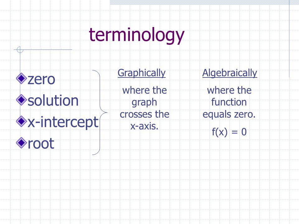 terminology zero solution x-intercept root Graphically Algebraically
