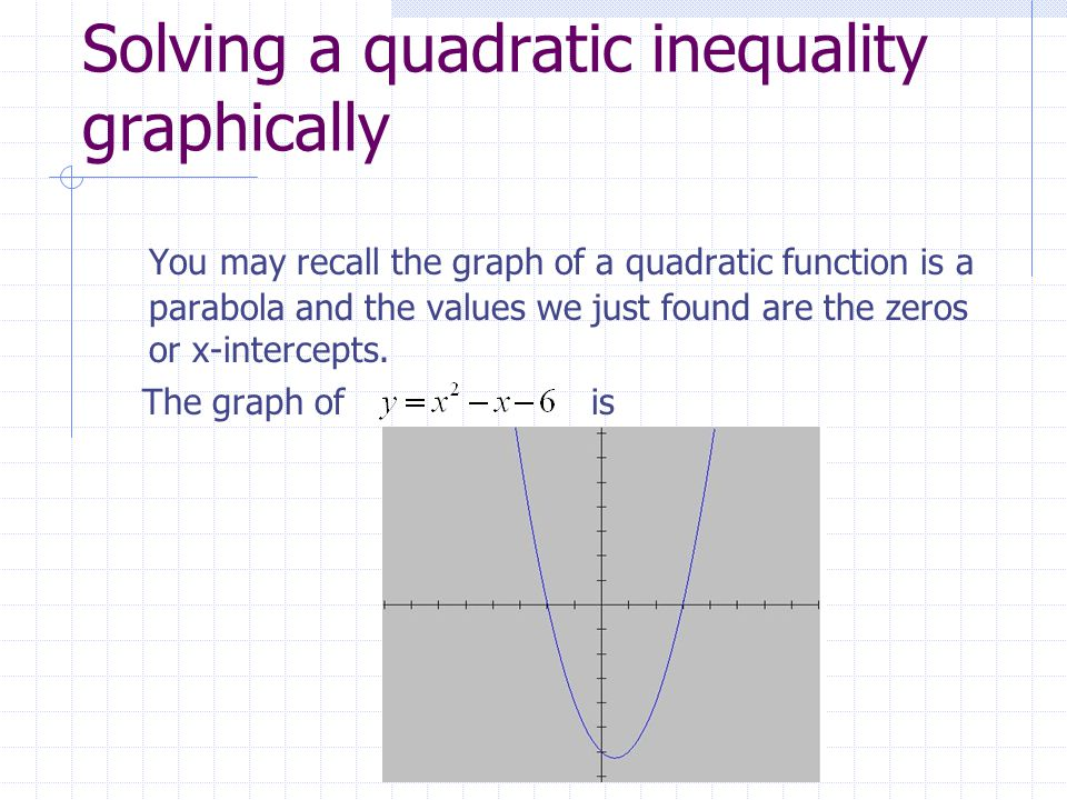 Solving a quadratic inequality graphically