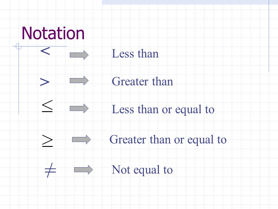 = / Notation < > Less than Greater than Less than or equal to
