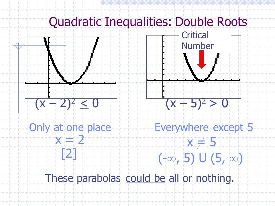 Quadratic Inequalities: Double Roots