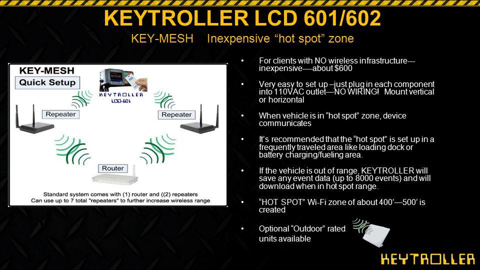 KEYTROLLER LCD 601/602 KEY-MESH Inexpensive hot spot zone