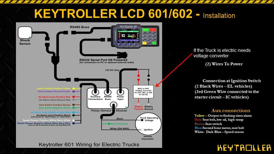 KEYTROLLER LCD 601/602 - Installation