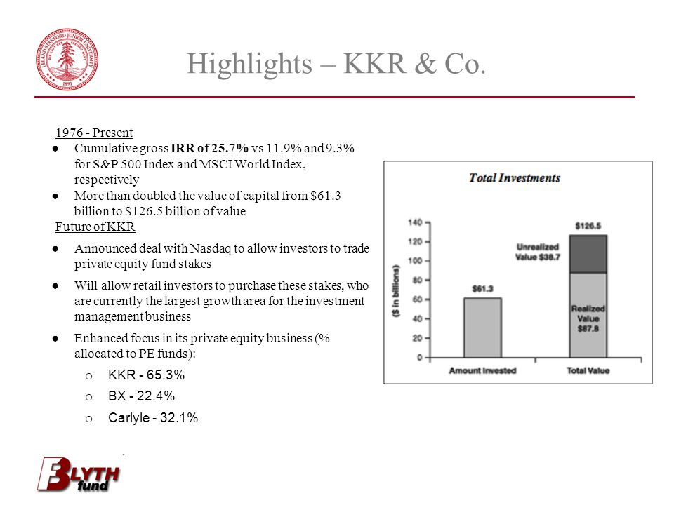 Highlights – KKR & Co. 1976 - Present