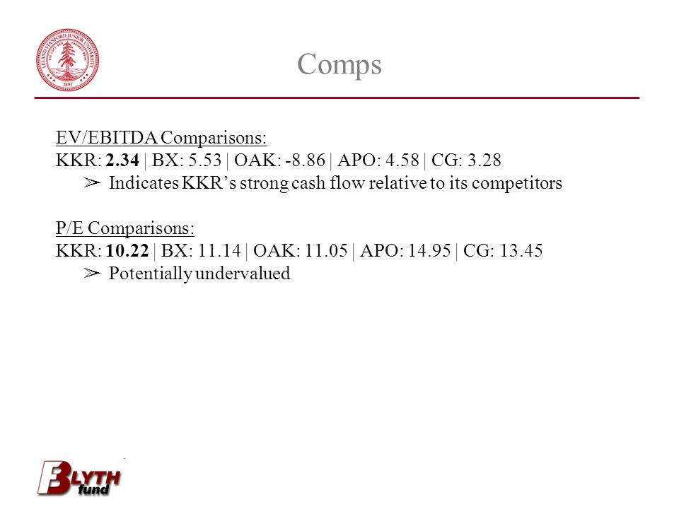 Comps EV/EBITDA Comparisons: