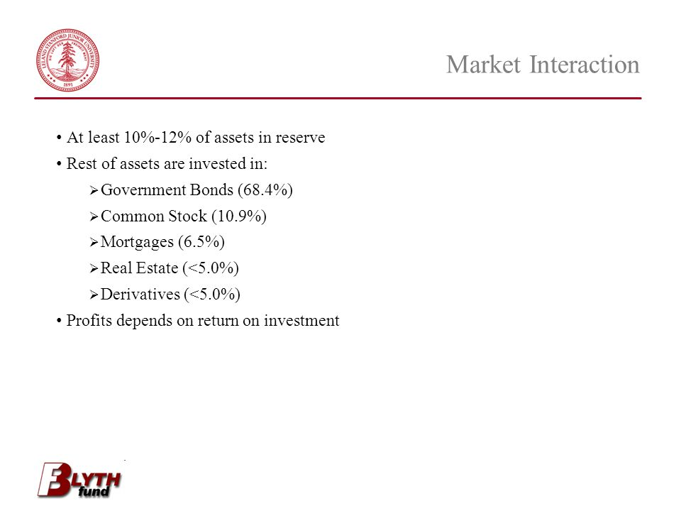 Market Interaction At least 10%-12% of assets in reserve