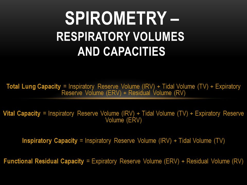 SPIROMETRY – RESPIRATORY VOLUMES AND CAPACITIES