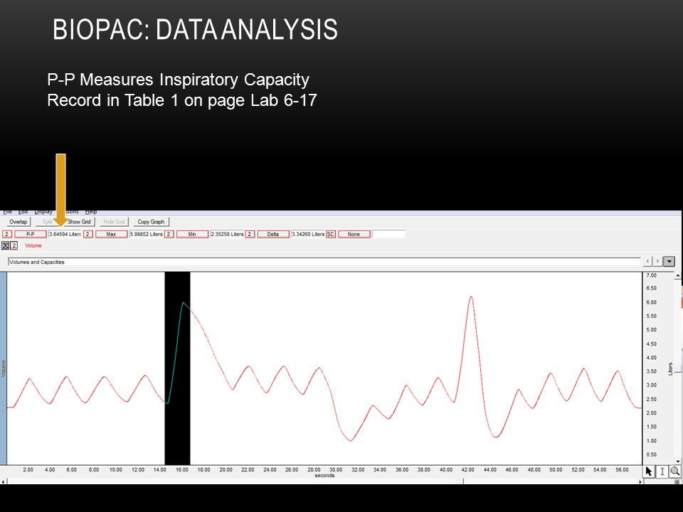 Biopac: Data Analysis P-P Measures Inspiratory Capacity