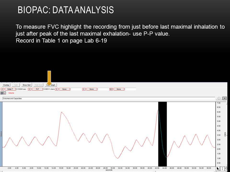 Biopac: Data Analysis To measure FVC highlight the recording from just before last maximal inhalation to.
