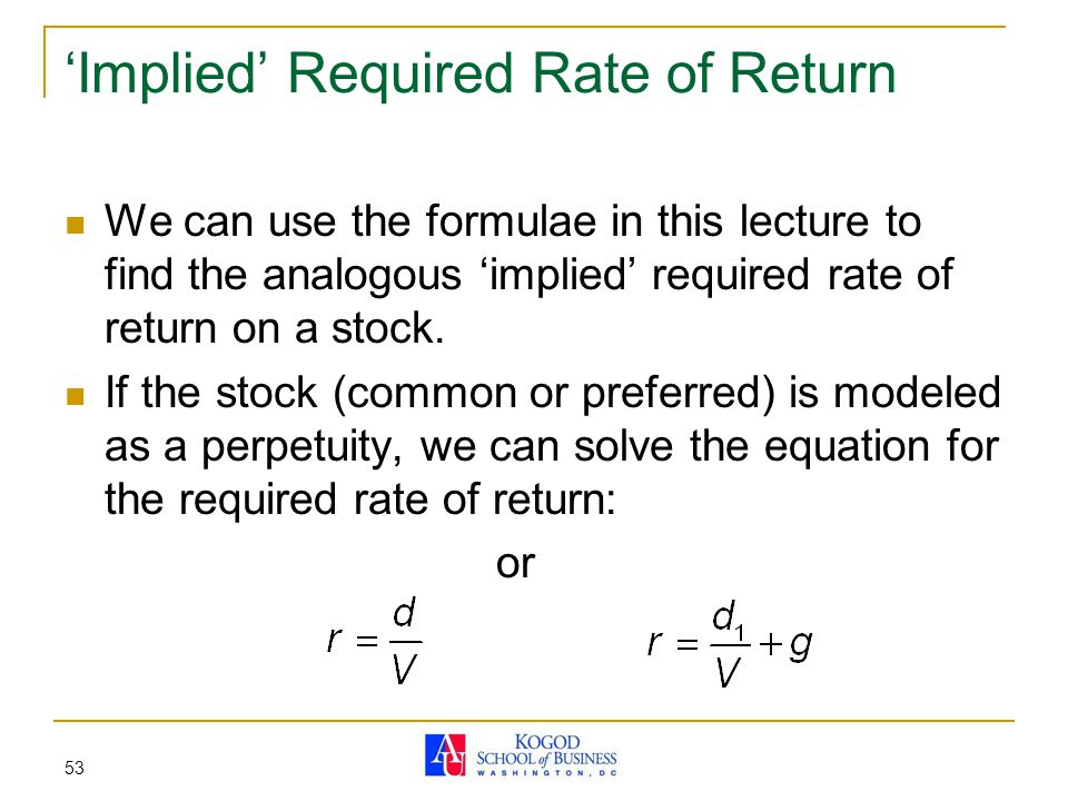 'Implied' Required Rate of Return