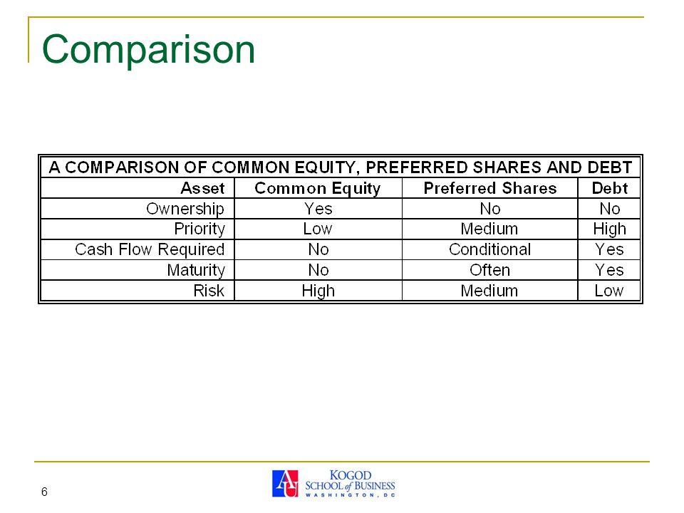 Comparison 6