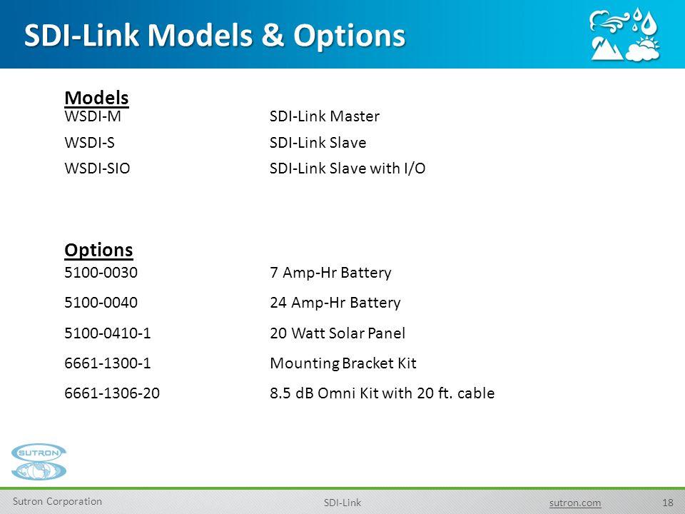 SDI-Link Models & Options