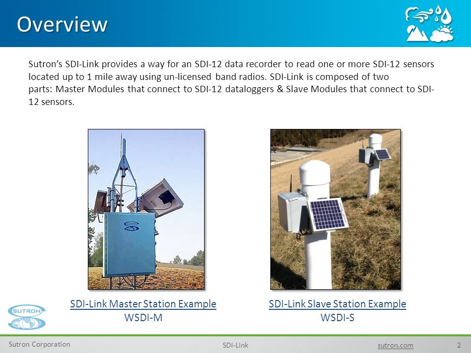 Overview SDI-Link Master Station Example WSDI-M