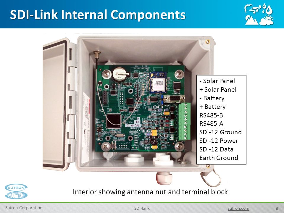 SDI-Link Internal Components