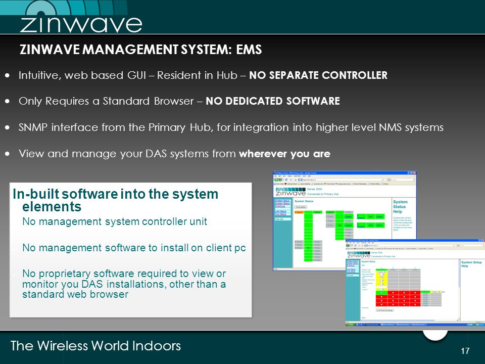 ZINWAVE MANAGEMENT SYSTEM: EMS