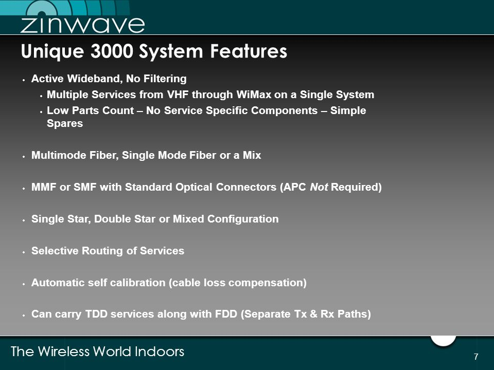 Unique 3000 System Features