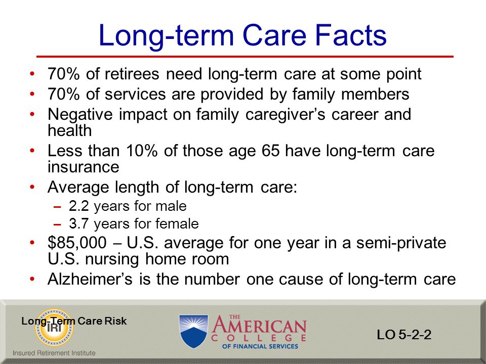 Long-term Care Facts 70% of retirees need long-term care at some point