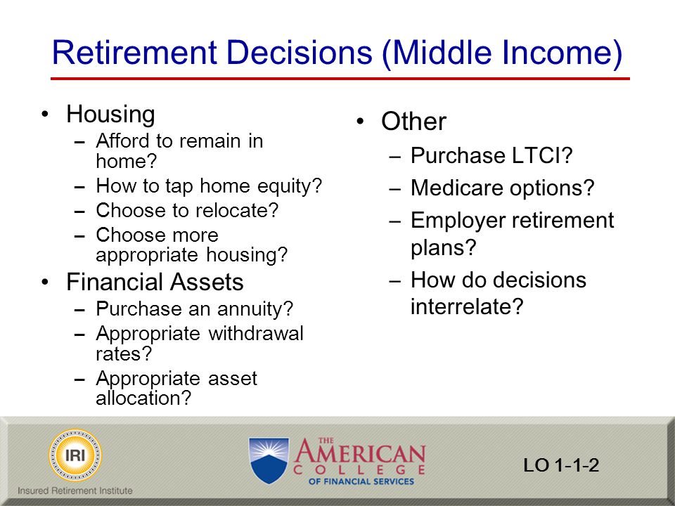 Retirement Decisions (Middle Income)