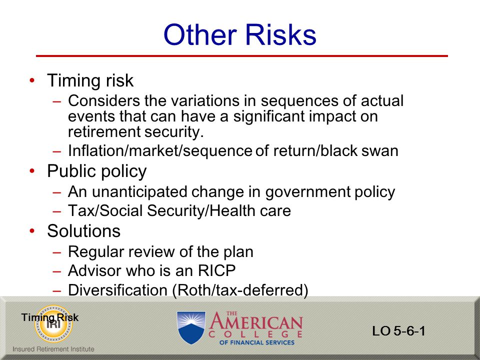 Other Risks Timing risk Public policy Solutions