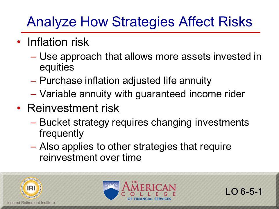 Analyze How Strategies Affect Risks