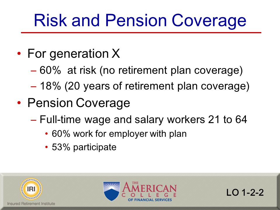 Risk and Pension Coverage