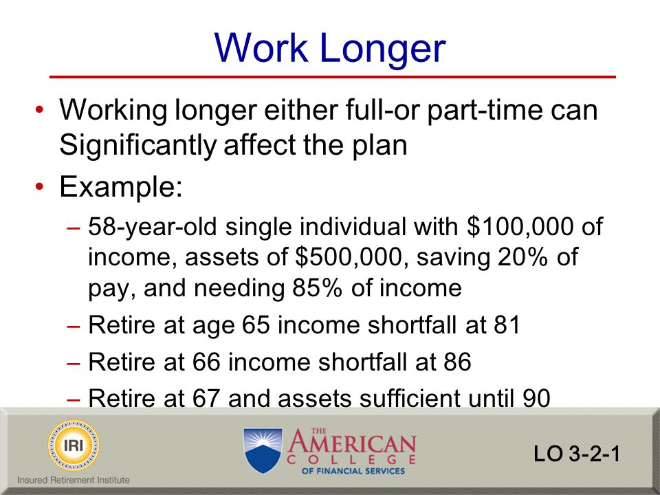 Work Longer Working longer either full-or part-time can Significantly affect the plan. Example: