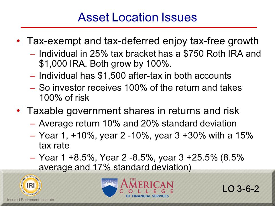 Asset Location Issues Tax-exempt and tax-deferred enjoy tax-free growth.