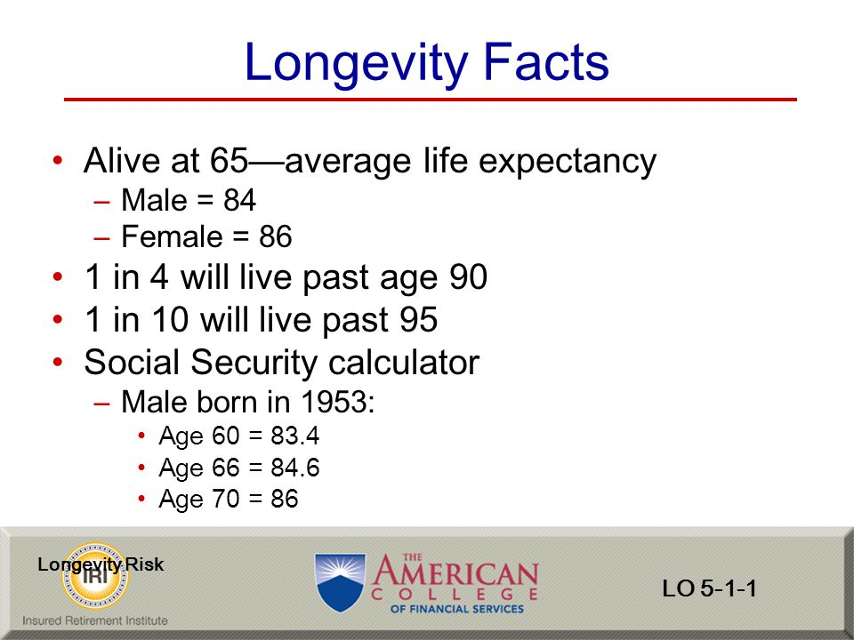 Longevity Facts Alive at 65—average life expectancy