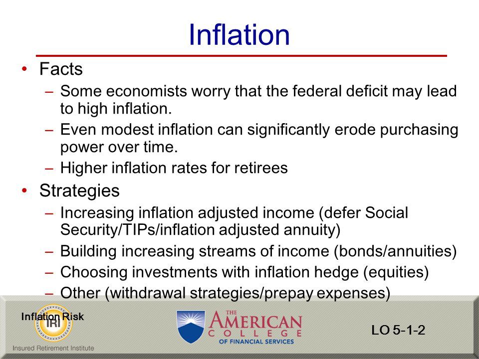 Inflation Facts Strategies