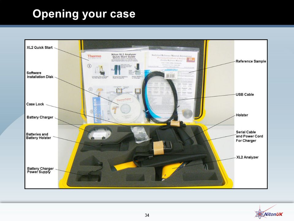Opening your case
