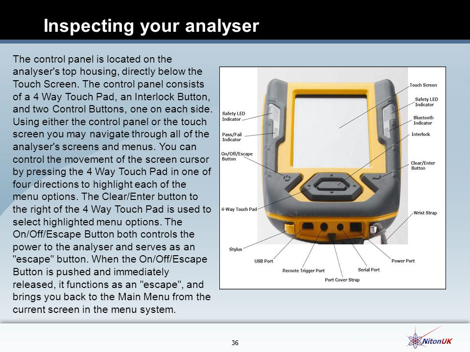 Inspecting your analyser
