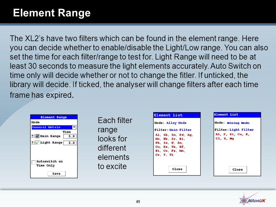 Element Range