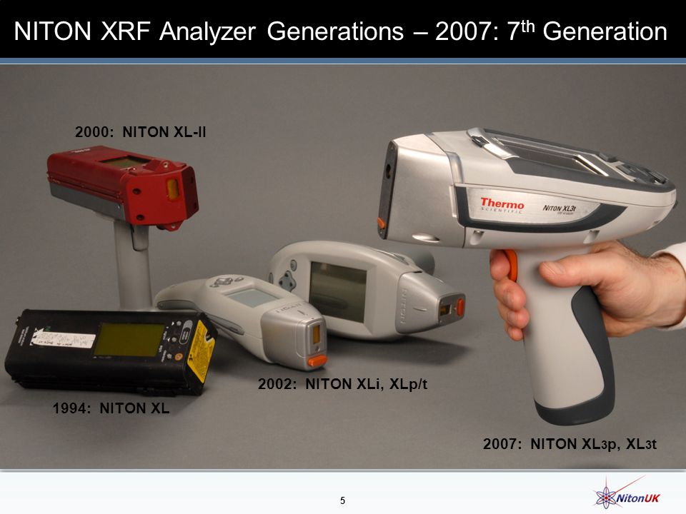NITON XRF Analyzer Generations – 2007: 7th Generation