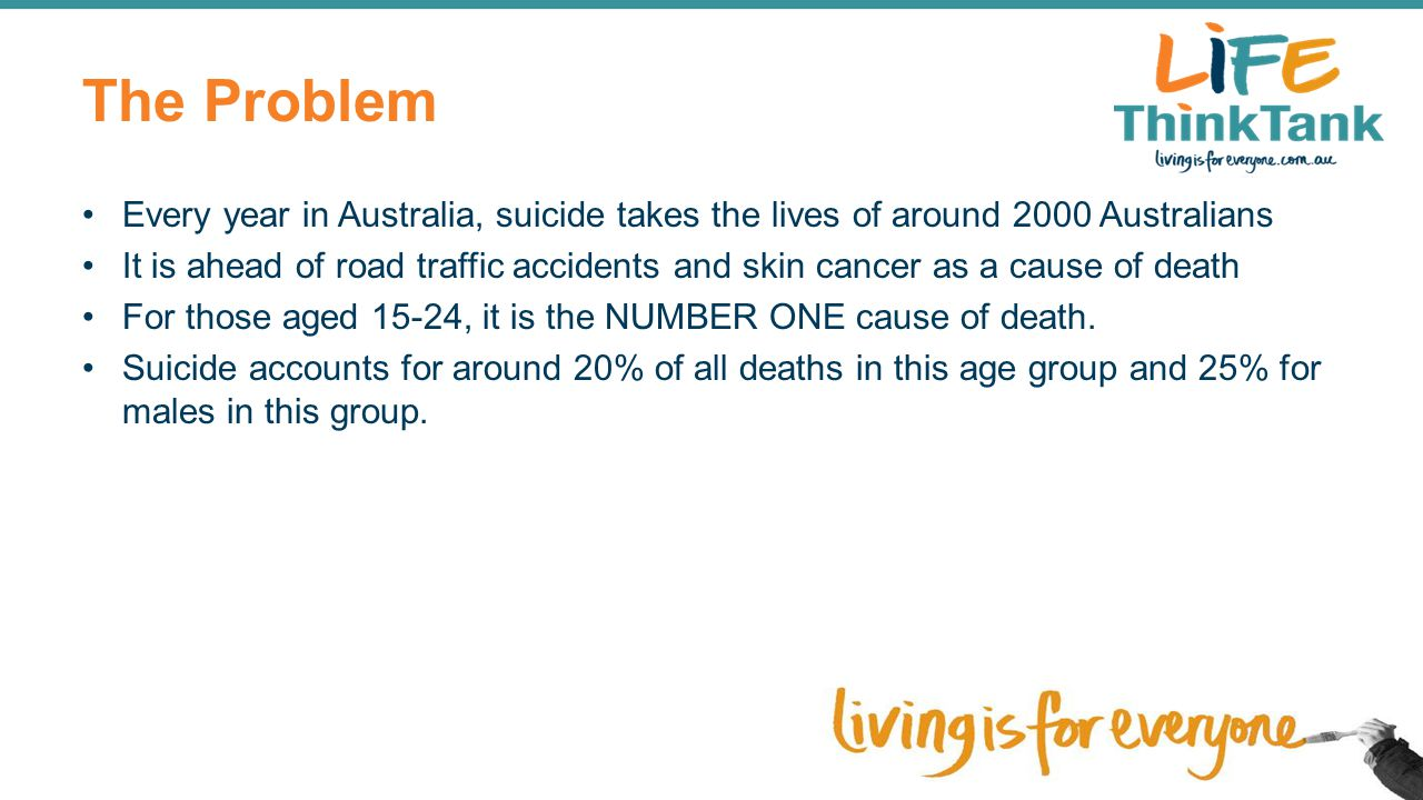 The Problem Every year in Australia, suicide takes the lives of around 2000 Australians.