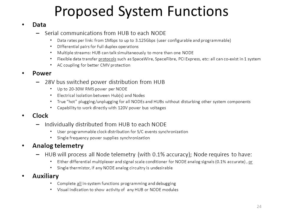Proposed System Functions