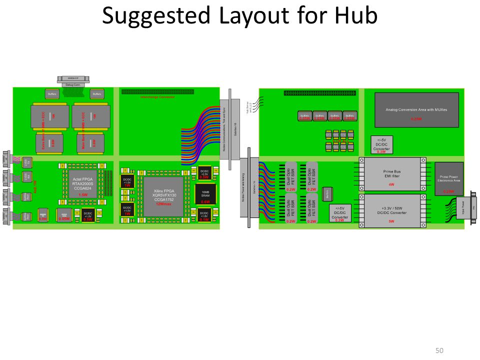 Suggested Layout for Hub