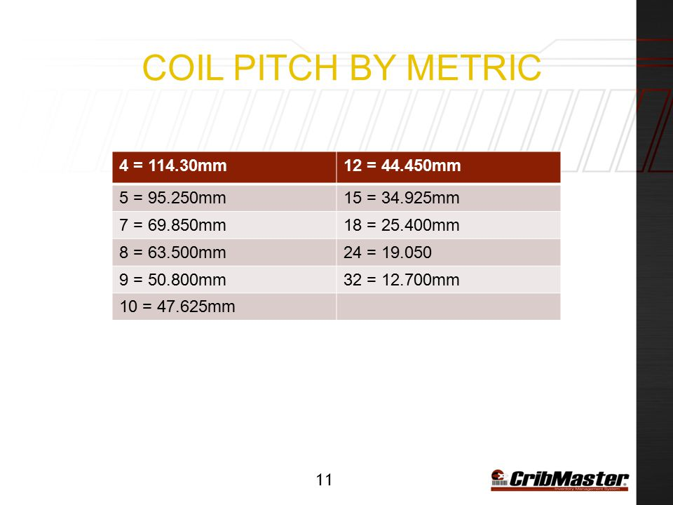 coil pitch by Metric 4 = 114.30mm 12 = 44.450mm 5 = 95.250mm