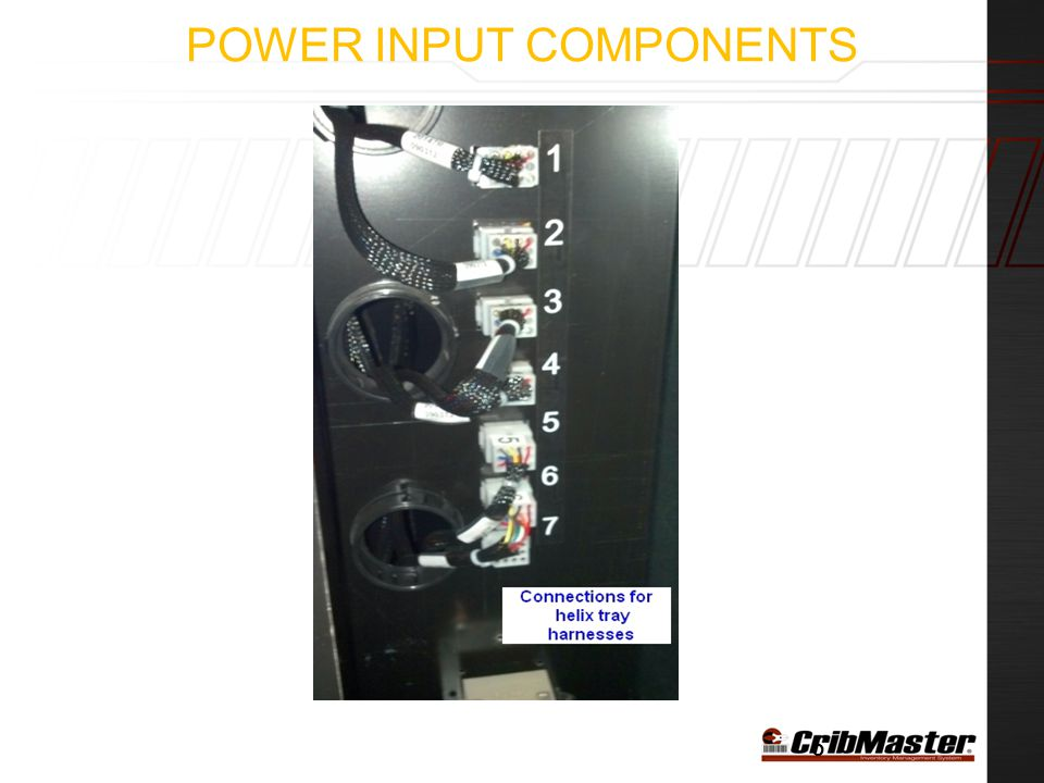 Power input components