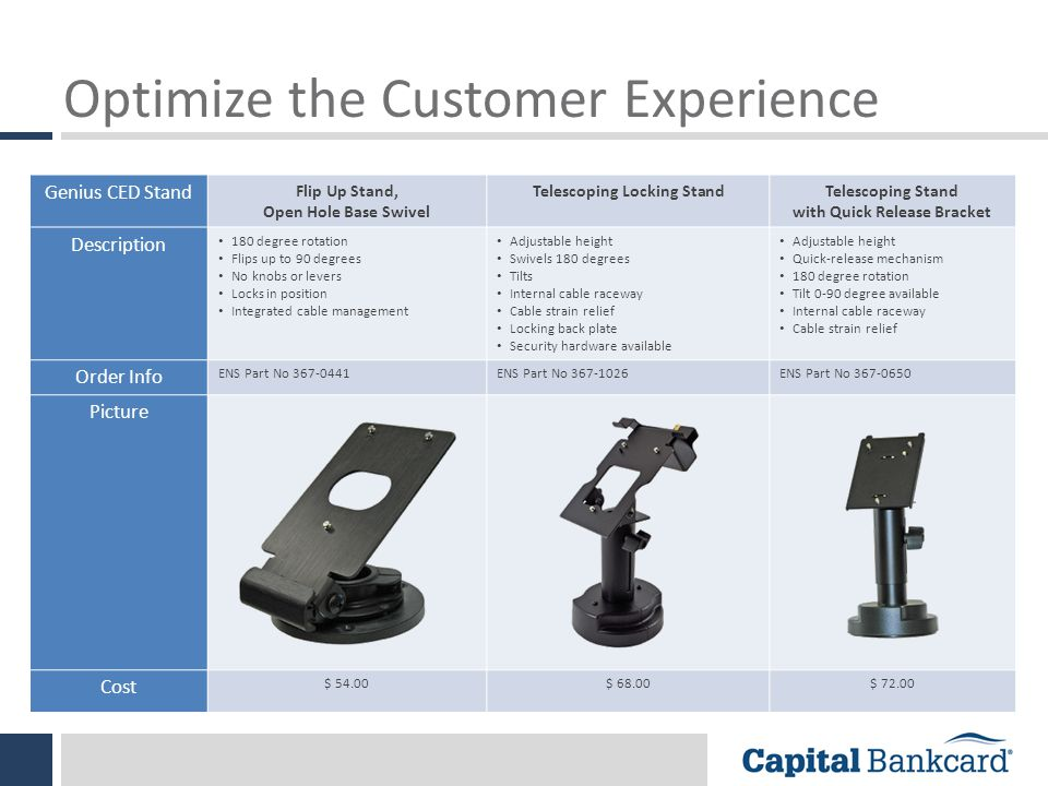 Optimize the Customer Experience