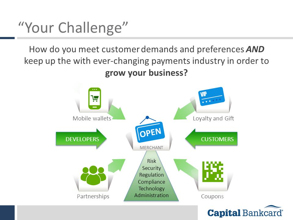 Your Challenge How do you meet customer demands and preferences AND