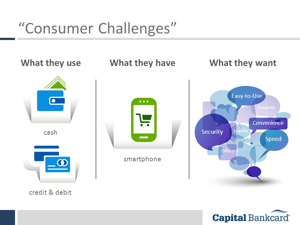 Consumer Challenges