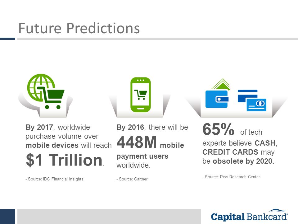 Future Predictions 65% of tech experts believe CASH, CREDIT CARDS may be obsolete by 2020. - Source: Pew Research Center.